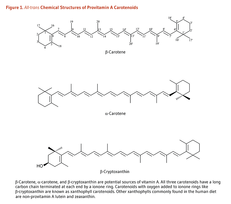 Figure 1. All-trans Chemical Structures of Provitamin A Carotenoids
