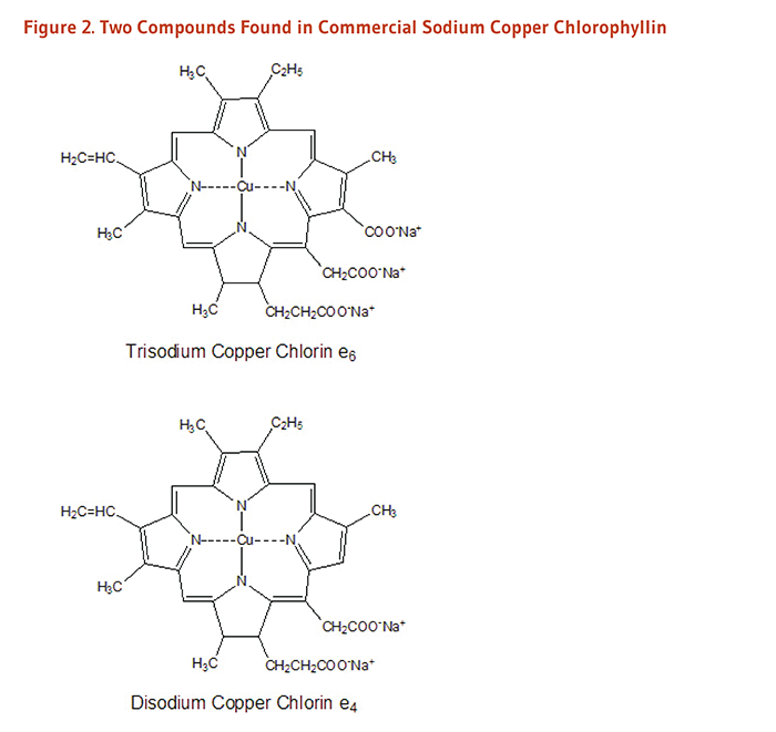 Figure 2. Chemcical structures of two compounds found in commercial sodium copper chlorophyllin: trisodium copper chlorin e6 and disodium copper chlorin e4.
