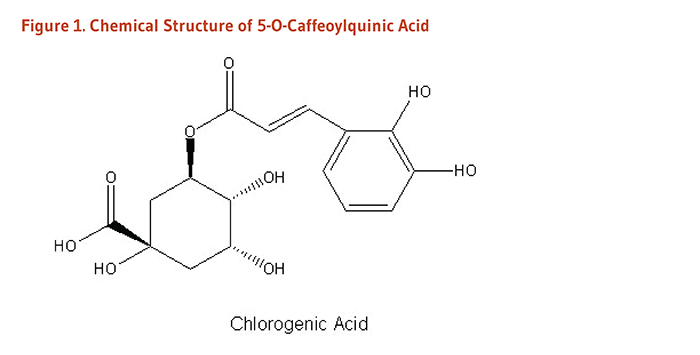 Coffee Figure 1. Chemical Structure of 5-O-Caffeoylquinic Acid