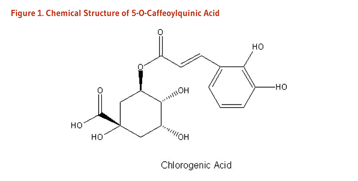 Figure 1. Chemical Structure of 5-O-Caffeoylquinic Acid.