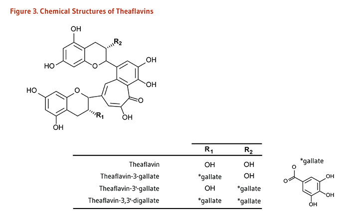 Figure 3. Chemical Structures of Theaflavins