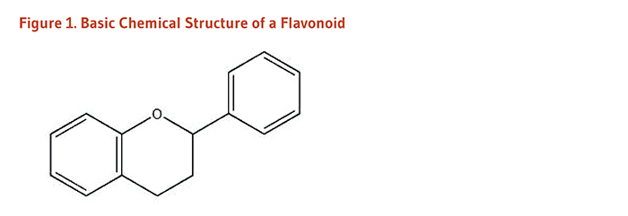 Figure 1. Basic Chemical Structure of a Flavanoid.