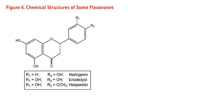 Figure 6. Chemical Structures of Some Flavonones: naringenin, eriodictyol, and hesperetin.