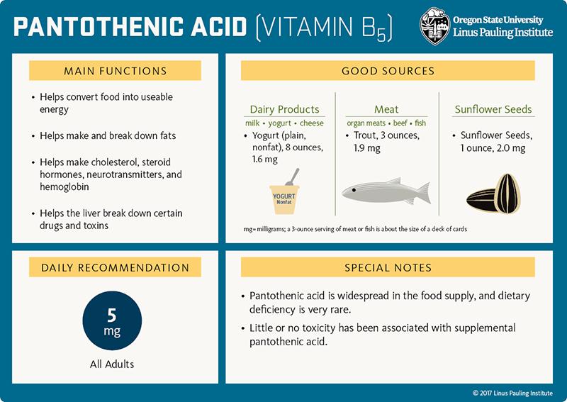 vitamine c cholesterol