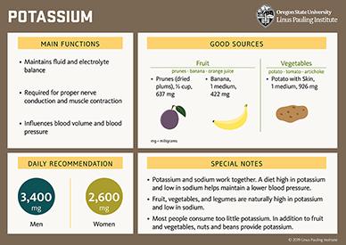 Potassium Linus Pauling Institute Oregon State University