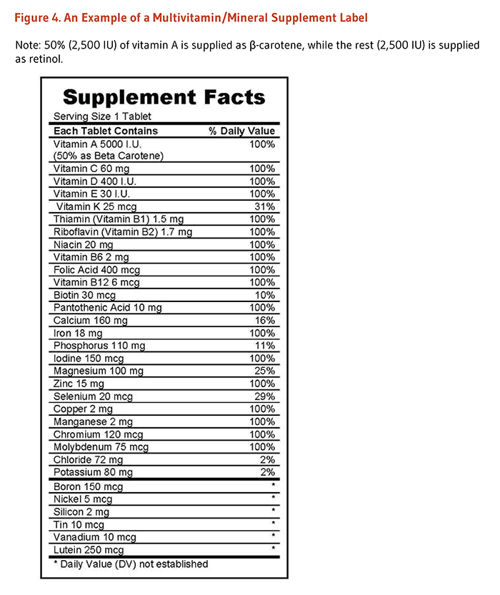 Natural Supplements for ADHD vitamins and testing for