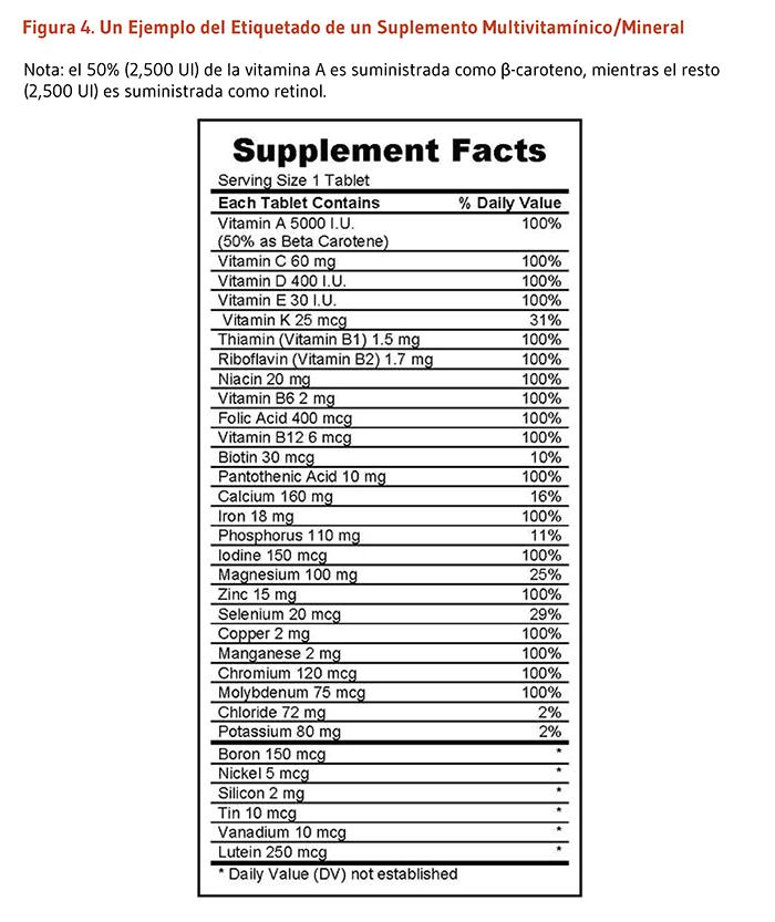 cantidades recomendadas de vitaminas y minerales